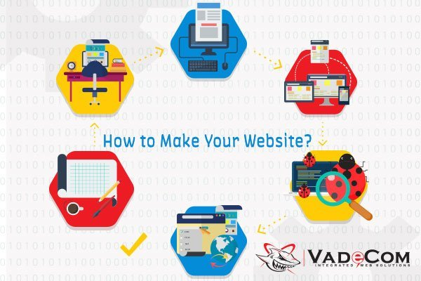 Website Design in 4 Steps